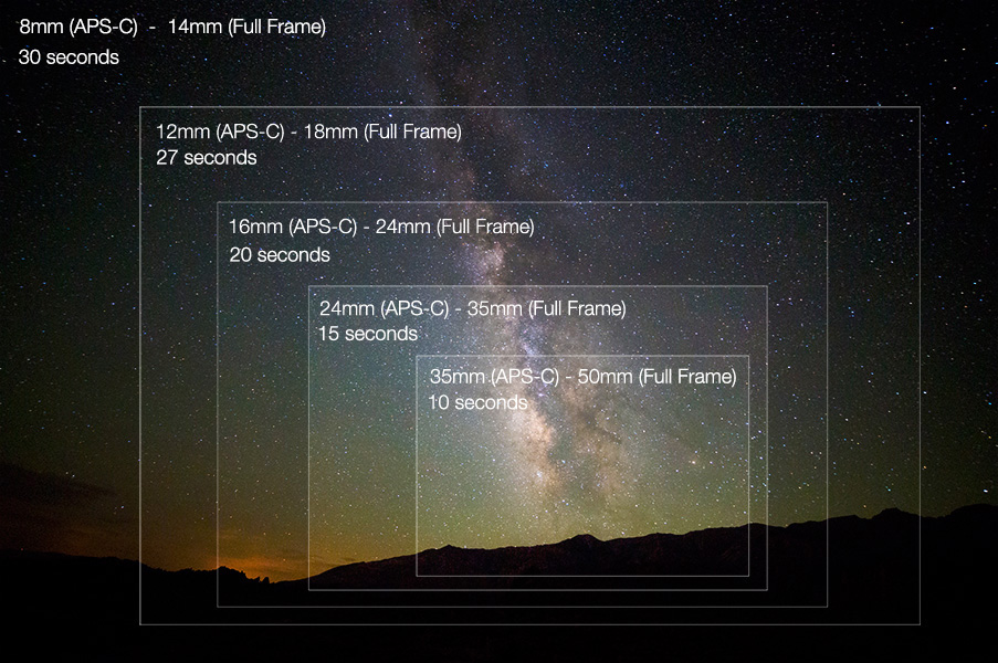 focal-length-comparison-milky-way