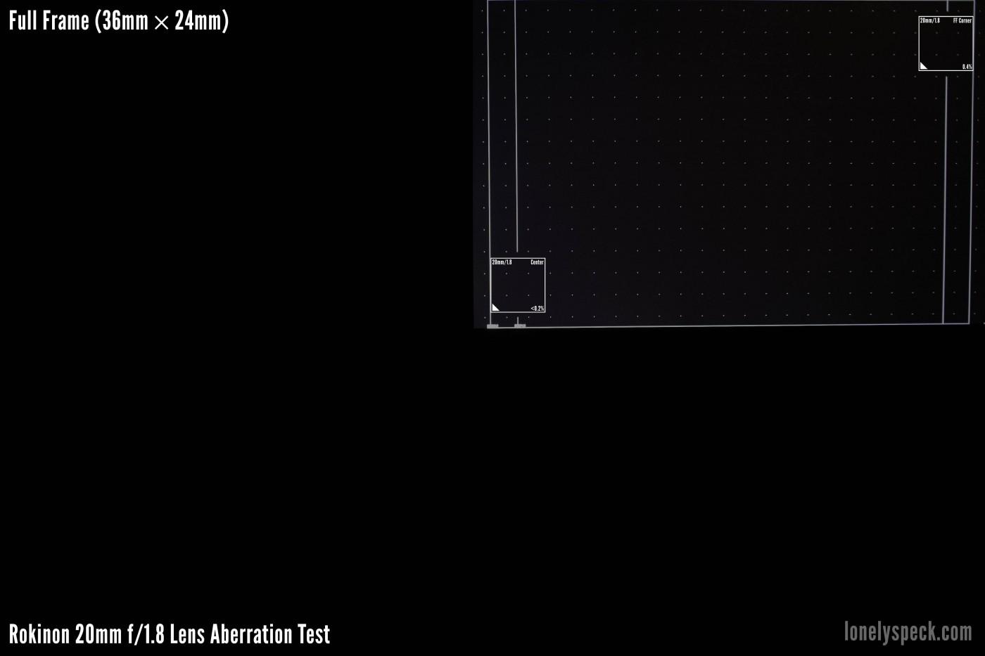 Rokinon-20mm-f18-aberration-test