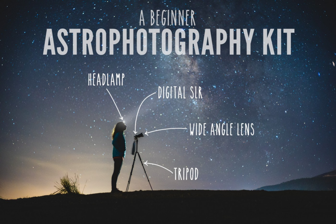 Beginner photography best for camera