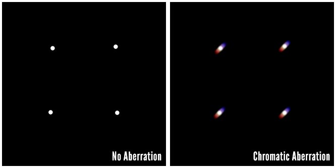 chromatic-aberration-star-example