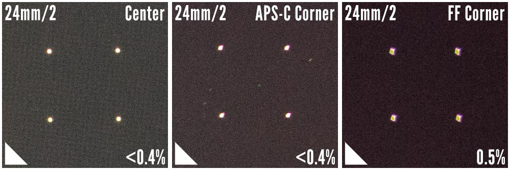 rokinon-24mm-f14-aberration-test-f2