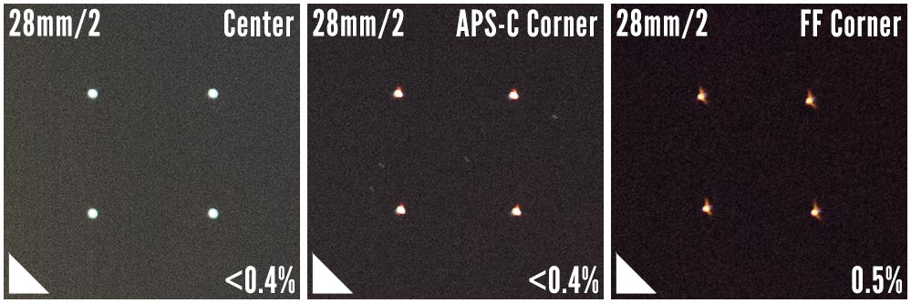 sony-fe-28mm-f2-aberration-test-f2