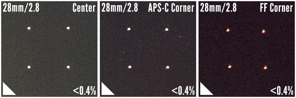 sony-fe-28mm-f2-aberration-test-f28