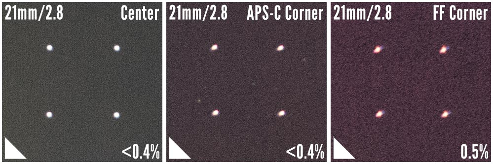 sony-sel075uwc-aberration-test-f28.jpg