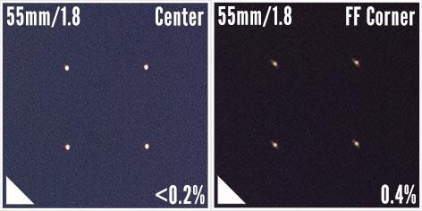 sony-zeiss-fe-55mm-f18-aberration-test-f18-crop
