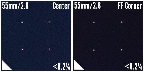 sony-zeiss-fe-55mm-f18-aberration-test-f28-crop