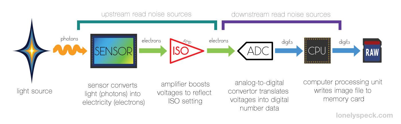 sensor-diagram
