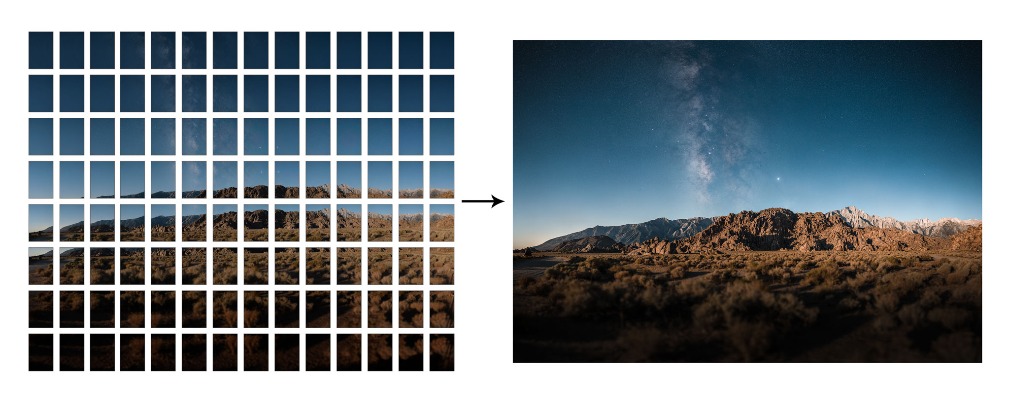 Large format astrophotography multi-row panorama